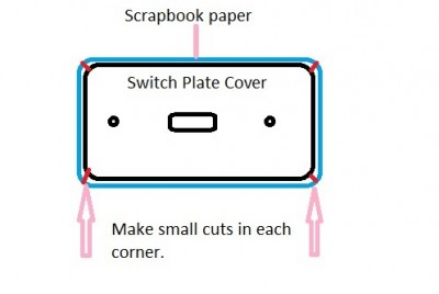 cut-corners-of-switch-plate